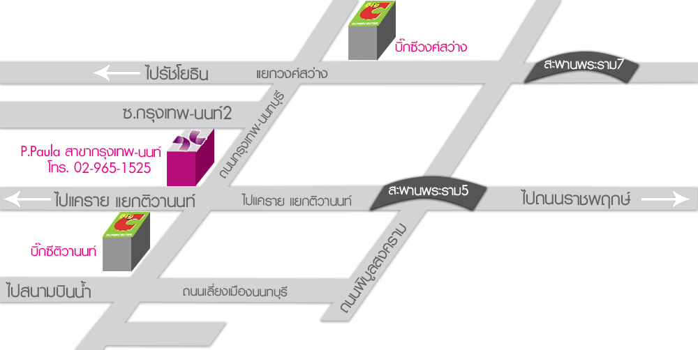 Map_non